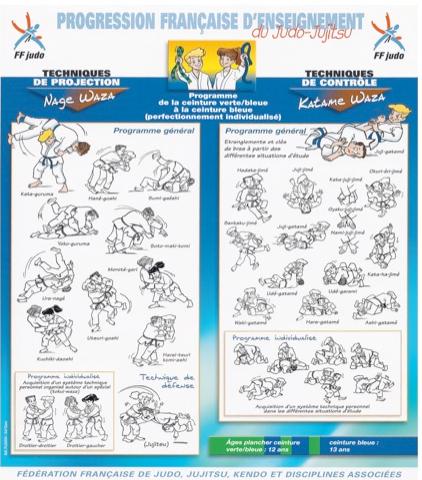 judo-Planches progression française d'enseignement-5-Planche Ceinture Verte vers Bleu